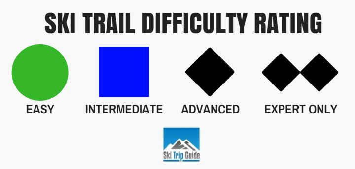 ski trail difficulty rating chart